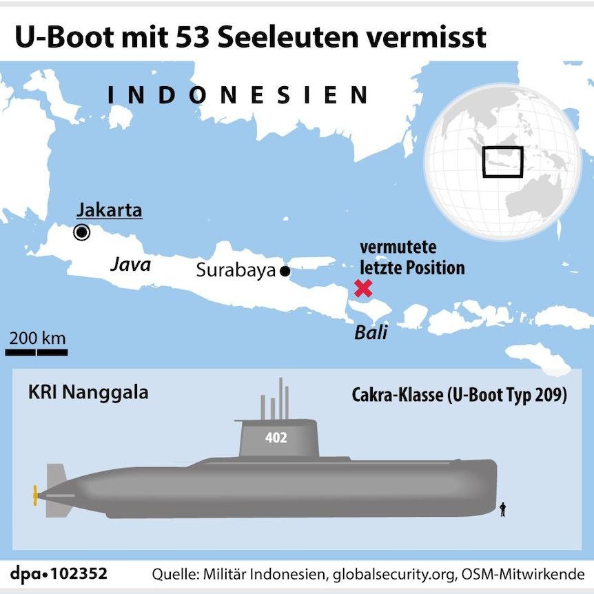 U-Boot: KRI_Nanggala_!